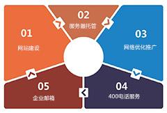 狼牙信息科技主要业务范围